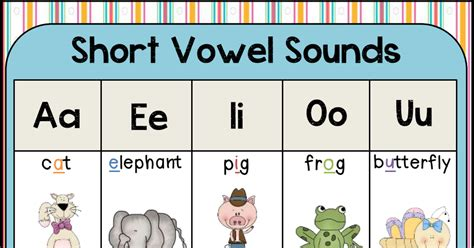 long  short vowel posterpdf  images esl