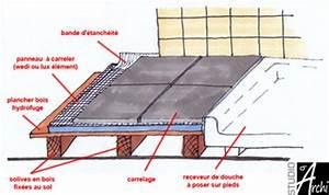 Etancheite Bac A Douche : encastrer un receveur de douche acte 2 studio d 39 archi ~ Premium-room.com Idées de Décoration