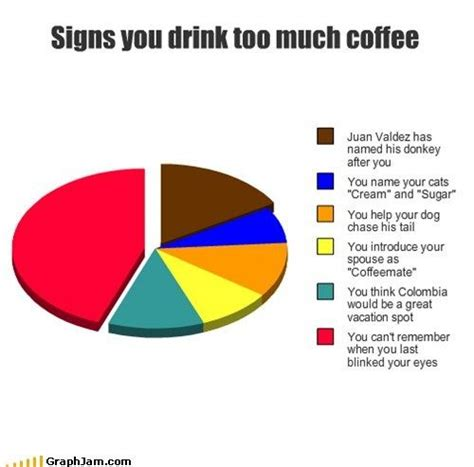 What if we use 100% of the brain? 53 best Pie Charts images on Pinterest   Ha ha, Funny pics ...