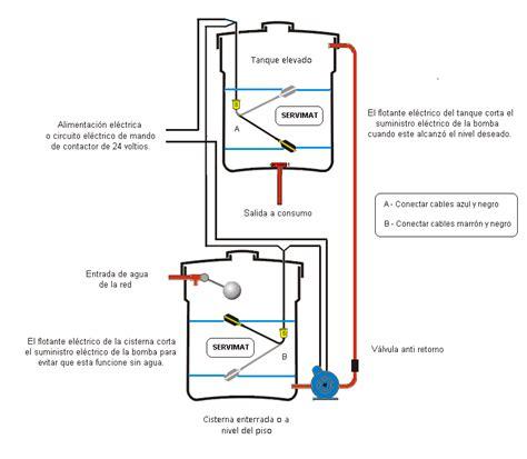 solucionado como conectar los cables de una bomba en tanque y cisterna yoreparo
