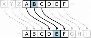 Nombre De Fautes Code : chiffrement par d calage wikip dia ~ Medecine-chirurgie-esthetiques.com Avis de Voitures