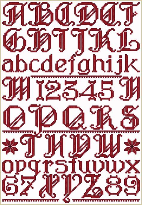 gothic alphabet  sampler