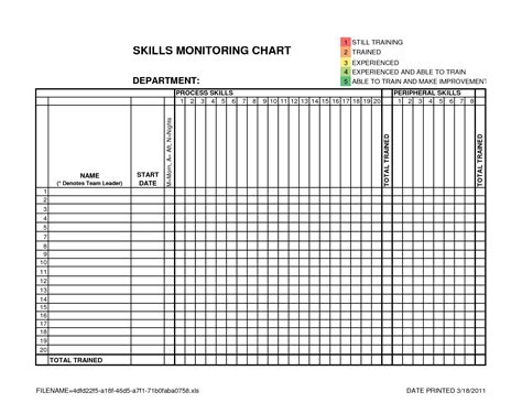 skill gap analysis template google search sales