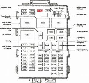 95 Ford F150 Fuse Box Diagram