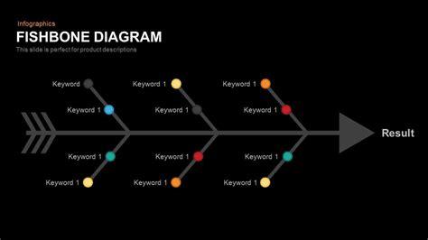 fishbone powerpoint template  keynote diagram slidebazaar