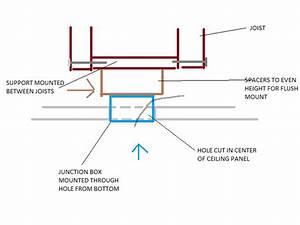 Installing Flush Mount Llight Fixture Into Drop Ceiling