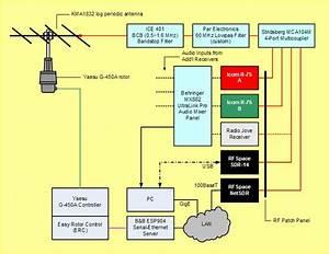Voice Activity Detection Block Diagram