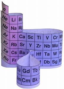 Periodic Table Of The Elements  U2013 Cylinder With Bulges Is A