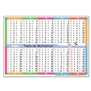 table de multiplication de 30 table de multiplication a immprimer new calendar template site
