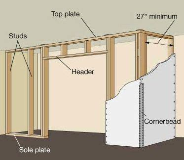 Make A Closet On A Wall by Building A Closet On