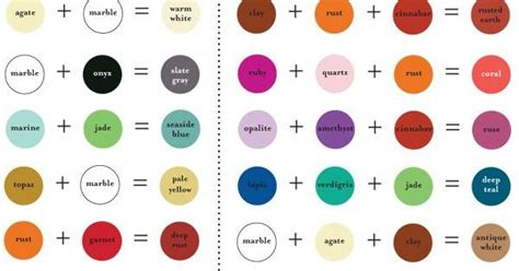 what colors make other colors custom patinas new vintaj patina color mixing chart my