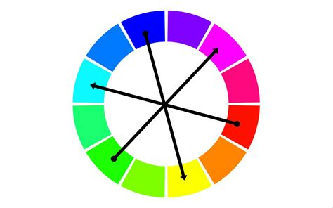 complementary color definition computational color