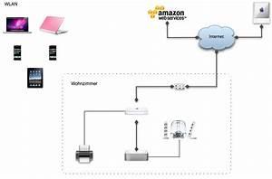 Ethernet Was Ist Das : home network redesign instant ~ Eleganceandgraceweddings.com Haus und Dekorationen