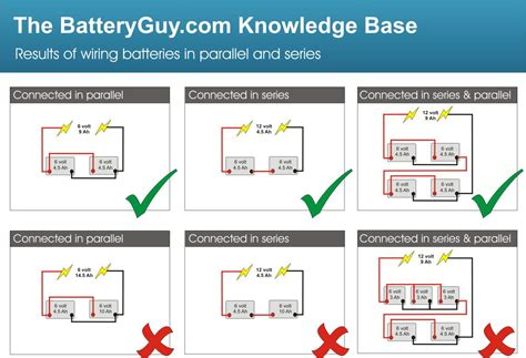 Connecting Batteries Parallel Batteryguy