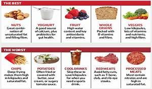 Rheumatoid arthritis foods to avoid / Men day program