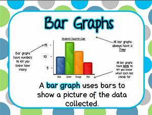 Bar Graphing Poster Freeeebies