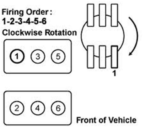 2003 3 8 Mitsubishi Wire Diagram by Solved Where Can I Find A Diagram Of Spark Plugs V 8 V6