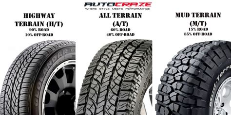 Top Brand 4x4 Wheels And Tyres Australia