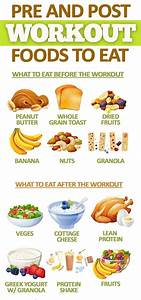 Top 10 Best Post-workout Foods For Fast Recovery