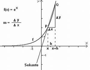 Tangente Berechnen : steigung steigung und geflle berechnen interaktive bung die steigung m einer geraden berechnen ~ Themetempest.com Abrechnung