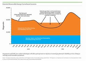 California's Complicated Relationship with Natural Gas ...