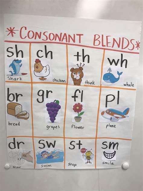 consonant blends anchor chart blends anchor chart