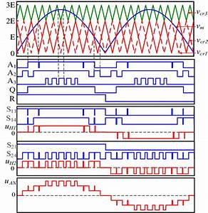 Schematic Diagram Of Double Frequency Modulation Based On