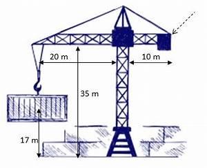 Gewichtskraft Berechnen : physik mechanische kr fte musterl sung zur klassenarbeit ~ Themetempest.com Abrechnung