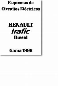 Diagrama  Manual Renault