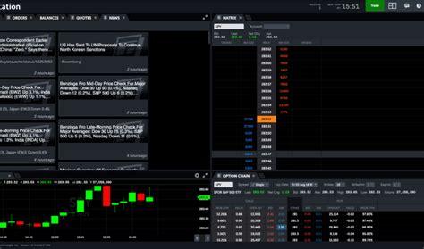 level  trading platform  brokers