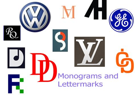 What Are All Types Of Logo Designs
