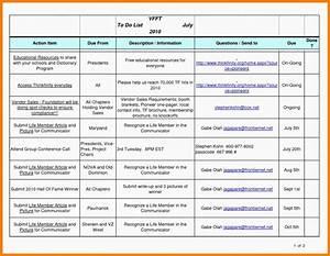 Gantt Chart Template Google Sheets Project Management Meeting Minutes Sample Template 7