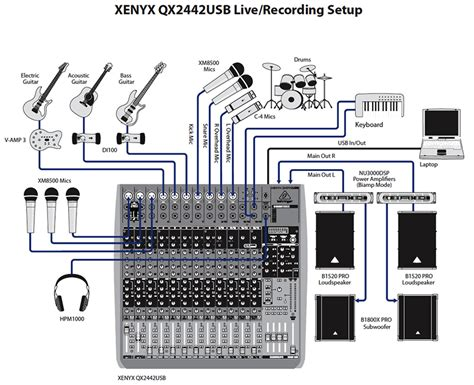 Stage Sound Wiring Diagram by Dj4cm Behringer Power Mixer 1204fx