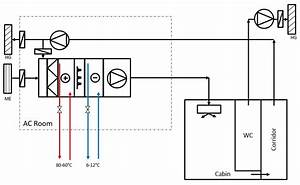 Central Air Conditioning Plant Diagram