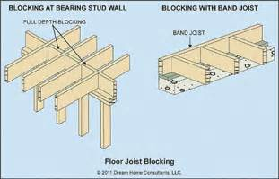 i joist installation book covers