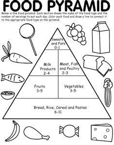 food pyramid  kids images food pyramid group