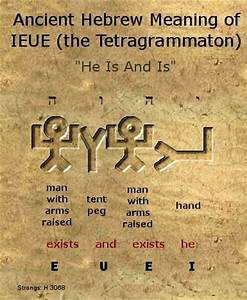 Ancient Paleo Hebrew - Aleph-Bet