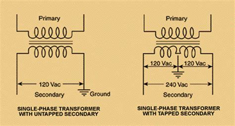 Single Phase Transformer Wiring Connection by Single Phase Transformer Connections The Electricity Forum