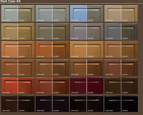 Kitchen Cabinet Stain Colors Home Depot Home Decor