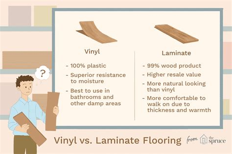 vinyl vs laminat vinyl vs laminate flooring comparison and contrast