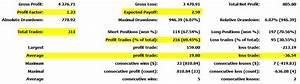 Zeitraum Berechnen Excel : wie viel geld k nnen trader pro monat an der b rse verdienen ~ Themetempest.com Abrechnung