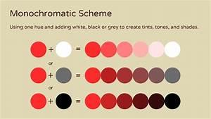 Red Monochromatic Color Scheme - Home Design