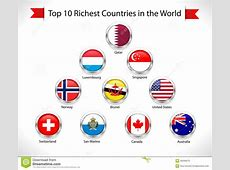 Top Ten Richest Countries In The World Qatar, Luxembourg