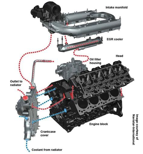 6 0l Ford Engine Diagram by For 6 0 Powerstroke Egr Valve And Cooler System Diagram