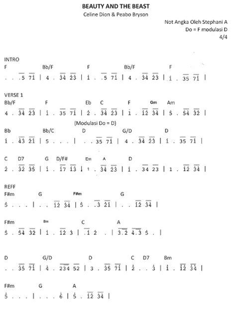 not angka pianika lagu kun anta not angka and the beast piano dan pianika paling mudah