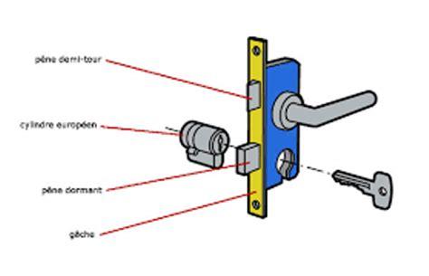 changer la serrure 224 encastrer d une porte le plombier du 95