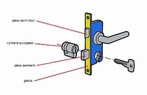 changer la serrure a encastrer dune porte le plombier du 95 With changer la serrure d une porte