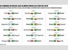 Brasil vai estrear nas Eliminatórias da Copa de 2018