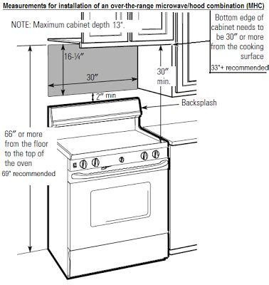 Ideas For Space Above Kitchen Cabinets - microwave above stove height bestmicrowave