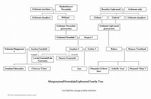 Information About Blackthorn Family Tree Yousenseinfo
